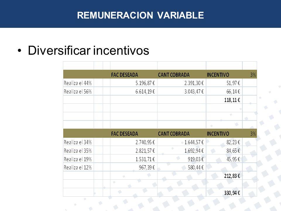 Diversificar incentivos REMUNERACION VARIABLE
