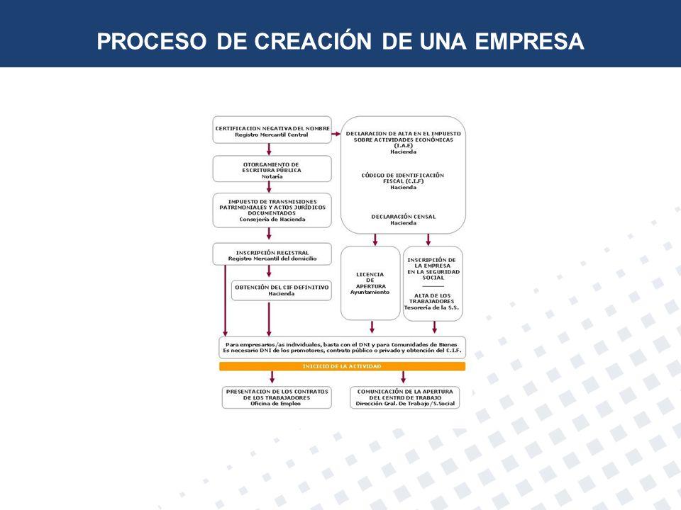 Gestión Financiera: Presupuestos y estructura de costes.
