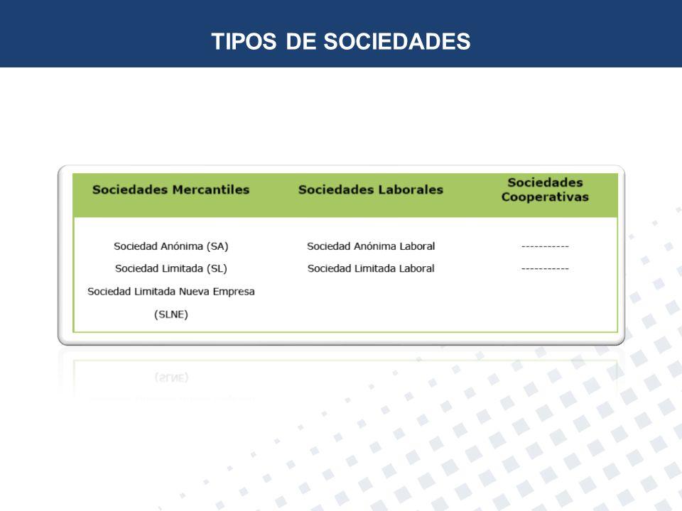 NORMATIVA LABORAL: Alta empresa/empresario Inscripción a la SS.SS (de la empresa) –Asignación número de la seguridad social (cuenta de cotización).