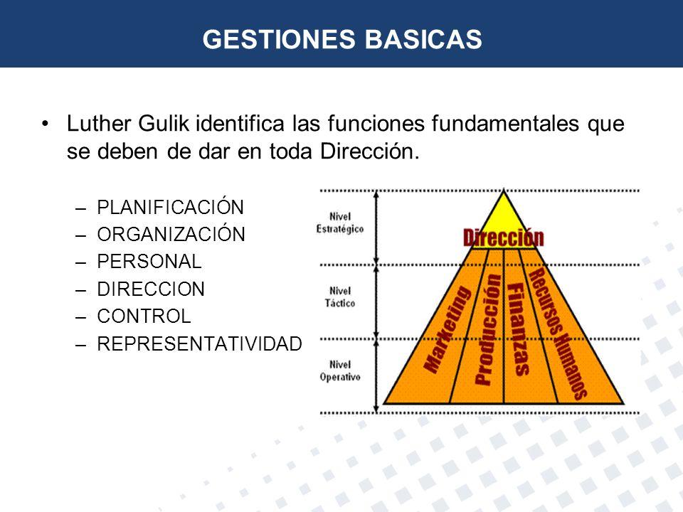 GESTIONES BASICAS Luther Gulik identifica las funciones fundamentales que se deben de dar en toda Dirección. –PLANIFICACIÓN –ORGANIZACIÓN –PERSONAL –D