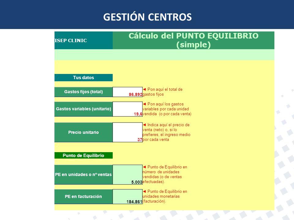 ISEP CLINIC Cálculo del PUNTO EQUILIBRIO (simple) Tus datos Gastos fijos (total) 86.892 Pon aquí el total de gastos fijos Gastos variables (unitario)