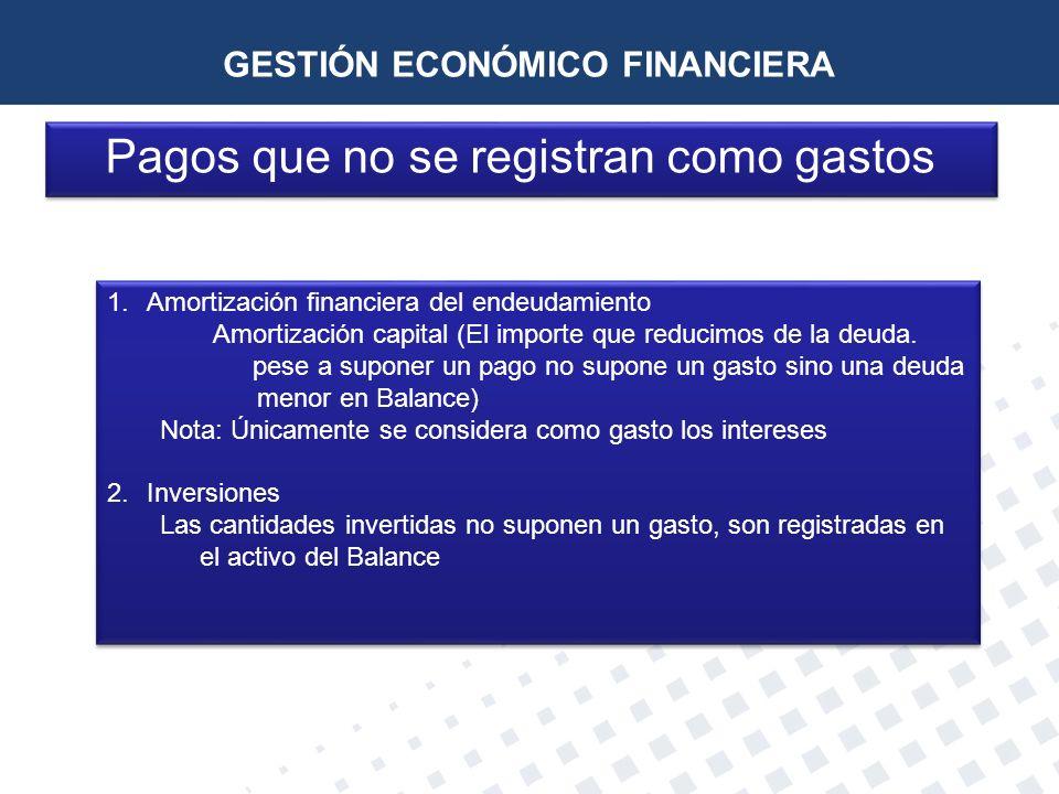 GESTIÓN ECONÓMICO FINANCIERA Pagos que no se registran como gastos 1.Amortización financiera del endeudamiento Amortización capital (El importe que re