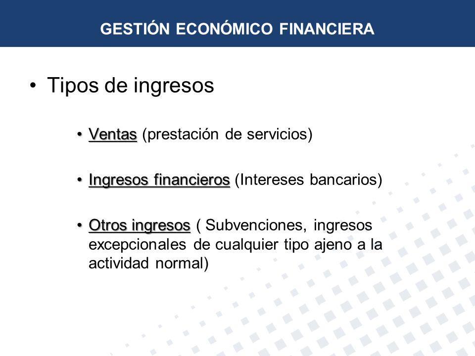 Tipos de ingresos VentasVentas (prestación de servicios) Ingresos financierosIngresos financieros (Intereses bancarios) Otros ingresosOtros ingresos (
