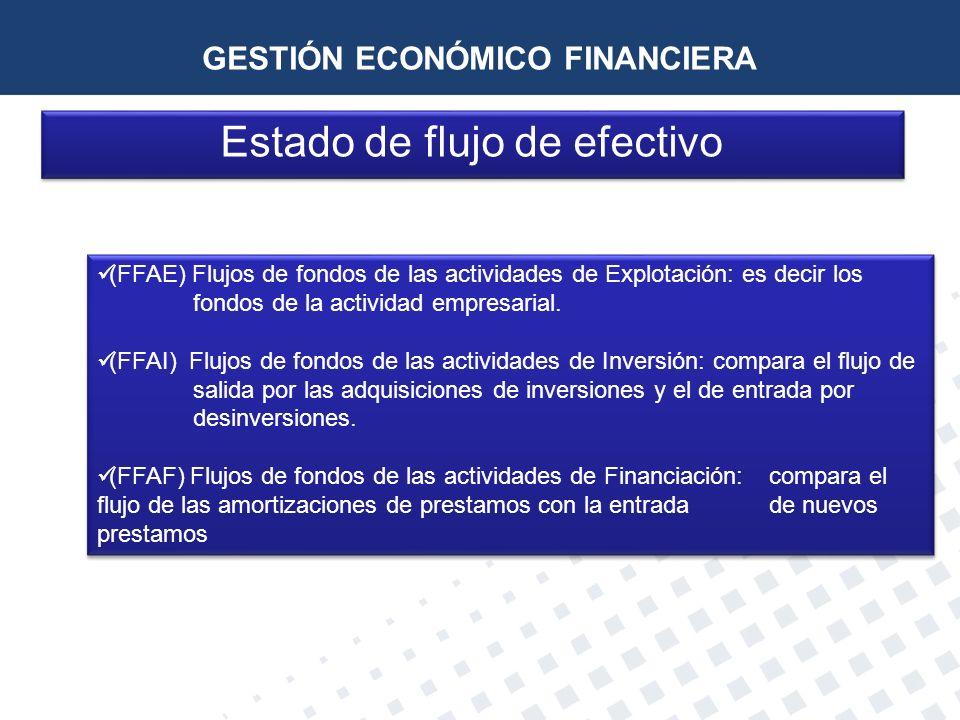 Estado de flujo de efectivo (FFAE) Flujos de fondos de las actividades de Explotación: es decir los fondos de la actividad empresarial. (FFAI) Flujos