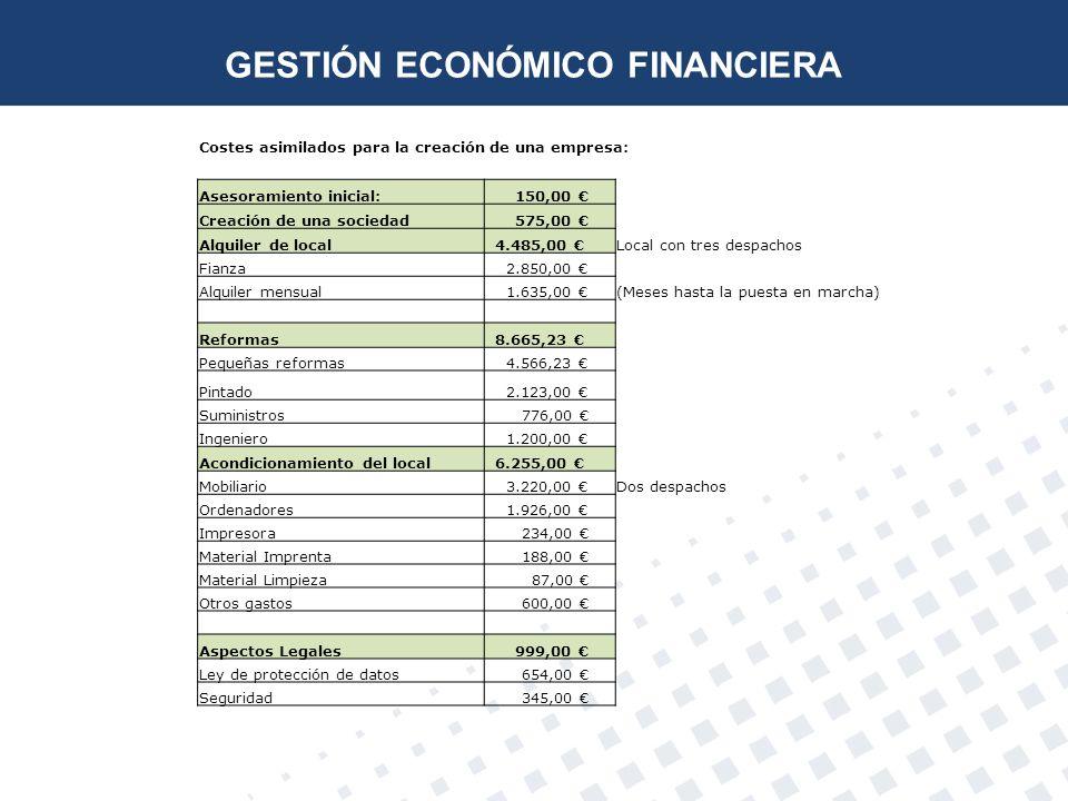 Costes asimilados para la creación de una empresa: Asesoramiento inicial: 150,00 Creación de una sociedad 575,00 Alquiler de local 4.485,00 Local con