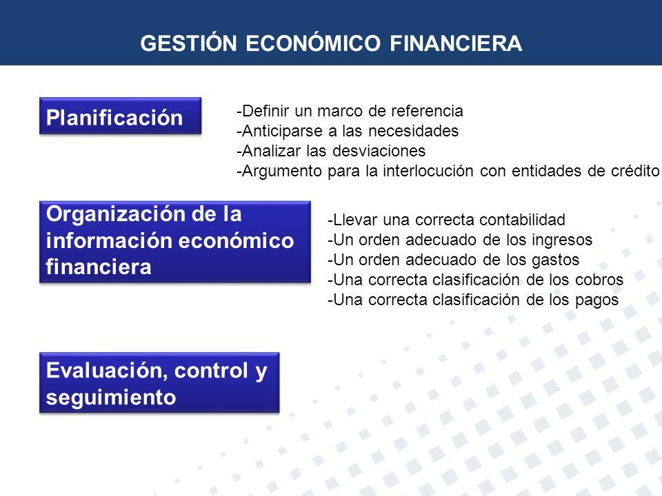 GESTIÓN ECONÓMICO FINANCIERA Planificación Organización de la información económico financiera Evaluación, control y seguimiento -Definir un marco de