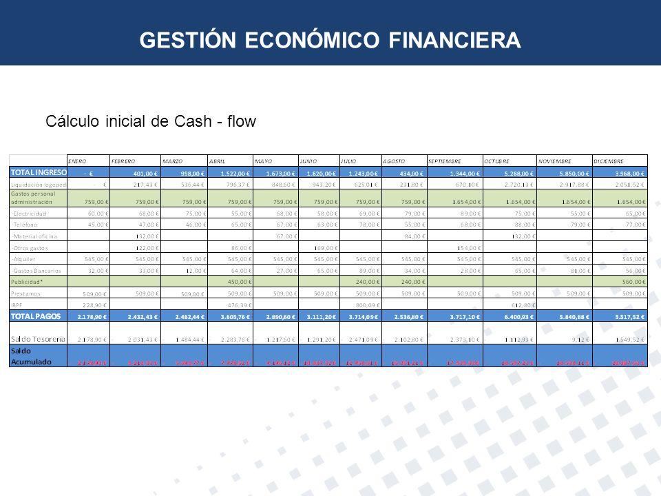 Cálculo inicial de Cash - flow GESTIÓN ECONÓMICO FINANCIERA