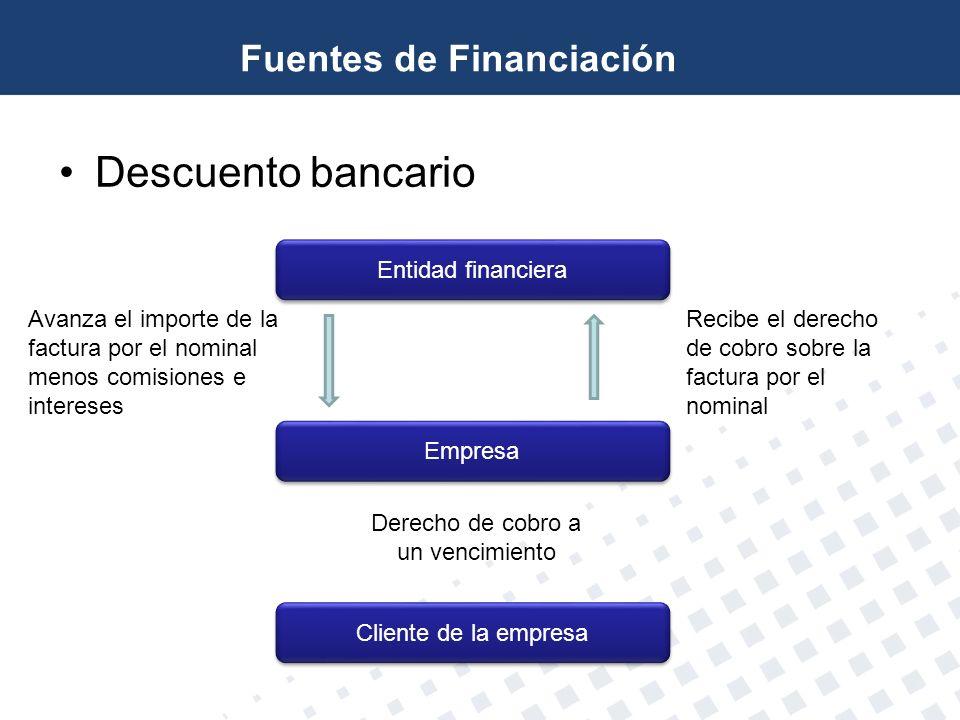Descuento bancario Entidad financiera Empresa Cliente de la empresa Avanza el importe de la factura por el nominal menos comisiones e intereses Recibe