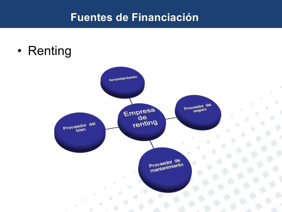 Renting Fuentes de Financiación