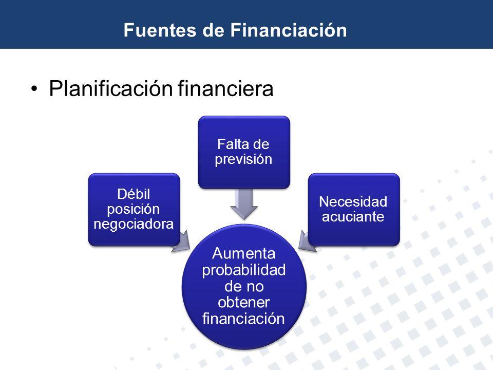 Planificación financiera Aumenta probabilidad de no obtener financiación Débil posición negociadora Falta de previsión Necesidad acuciante Fuentes de
