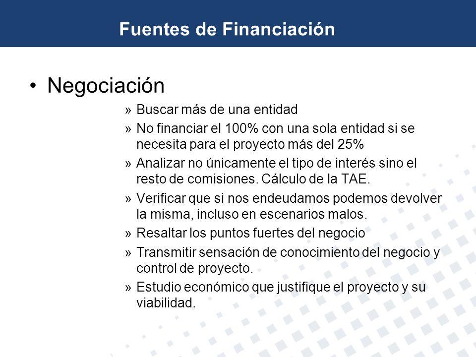 Negociación »Buscar más de una entidad »No financiar el 100% con una sola entidad si se necesita para el proyecto más del 25% »Analizar no únicamente