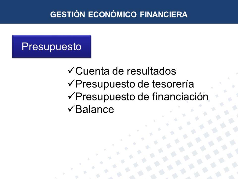 Cuenta de resultados Presupuesto de tesorería Presupuesto de financiación Balance GESTIÓN ECONÓMICO FINANCIERA