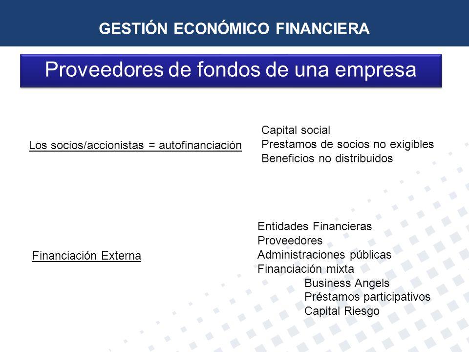 Proveedores de fondos de una empresa GESTIÓN ECONÓMICO FINANCIERA Los socios/accionistas = autofinanciación Capital social Prestamos de socios no exig