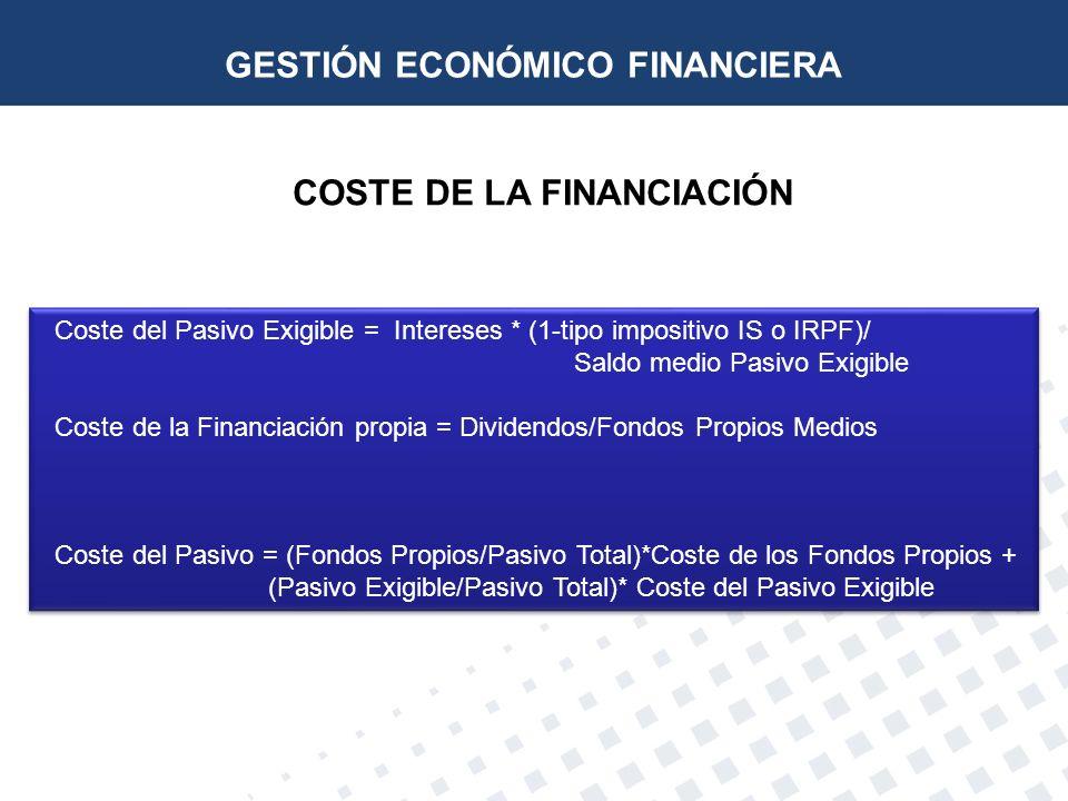 GESTIÓN ECONÓMICO FINANCIERA COSTE DE LA FINANCIACIÓN Coste del Pasivo Exigible = Intereses * (1-tipo impositivo IS o IRPF)/ Saldo medio Pasivo Exigib