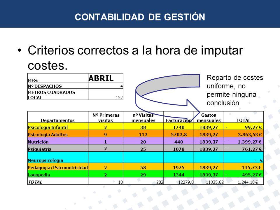 CONTABILIDAD DE GESTIÓN Criterios correctos a la hora de imputar costes. MES: ABRIL Nº DESPACHOS4 METROS CUADRADOS LOCAL152 Departamentos Nº Primeras