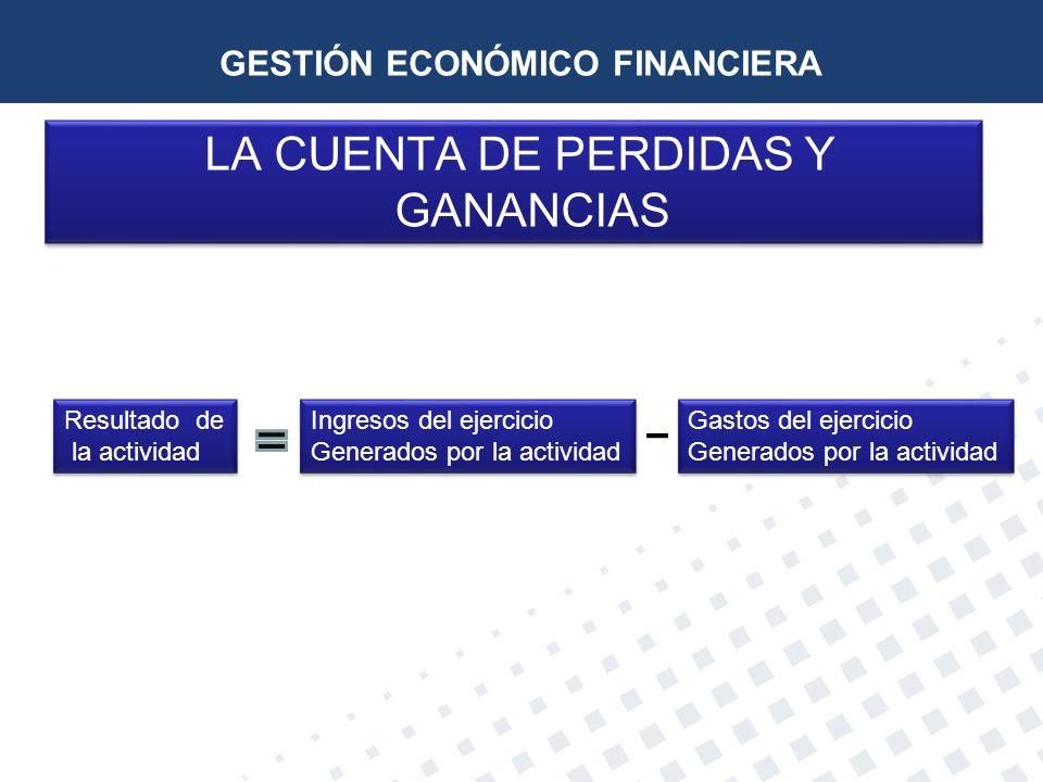 GESTIÓN ECONÓMICO FINANCIERA LA CUENTA DE PERDIDAS Y GANANCIAS Resultado de la actividad Resultado de la actividad Ingresos del ejercicio Generados po