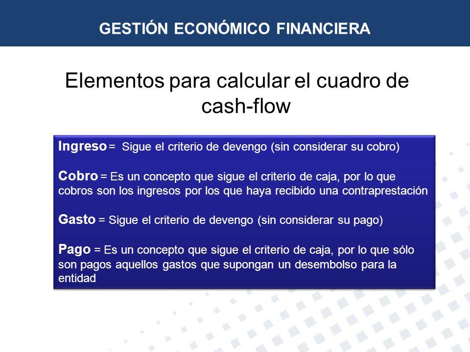 Elementos para calcular el cuadro de cash-flow GESTIÓN ECONÓMICO FINANCIERA Ingreso = Sigue el criterio de devengo (sin considerar su cobro) Cobro = E
