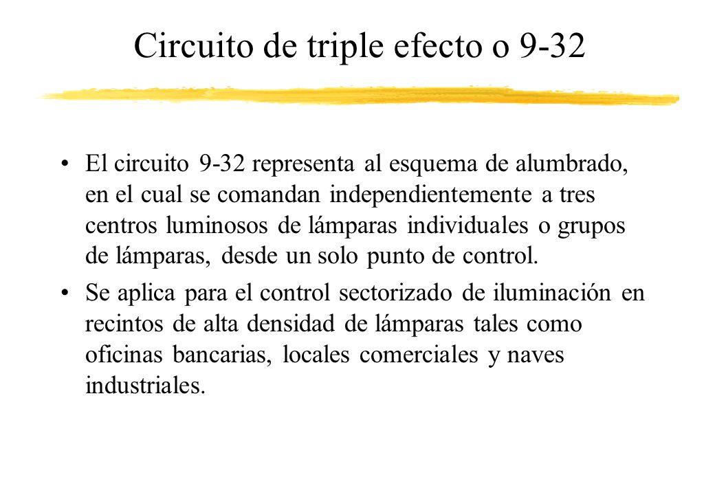 Circuito de triple efecto o 9-32 El circuito 9-32 representa al esquema de alumbrado, en el cual se comandan independientemente a tres centros luminos
