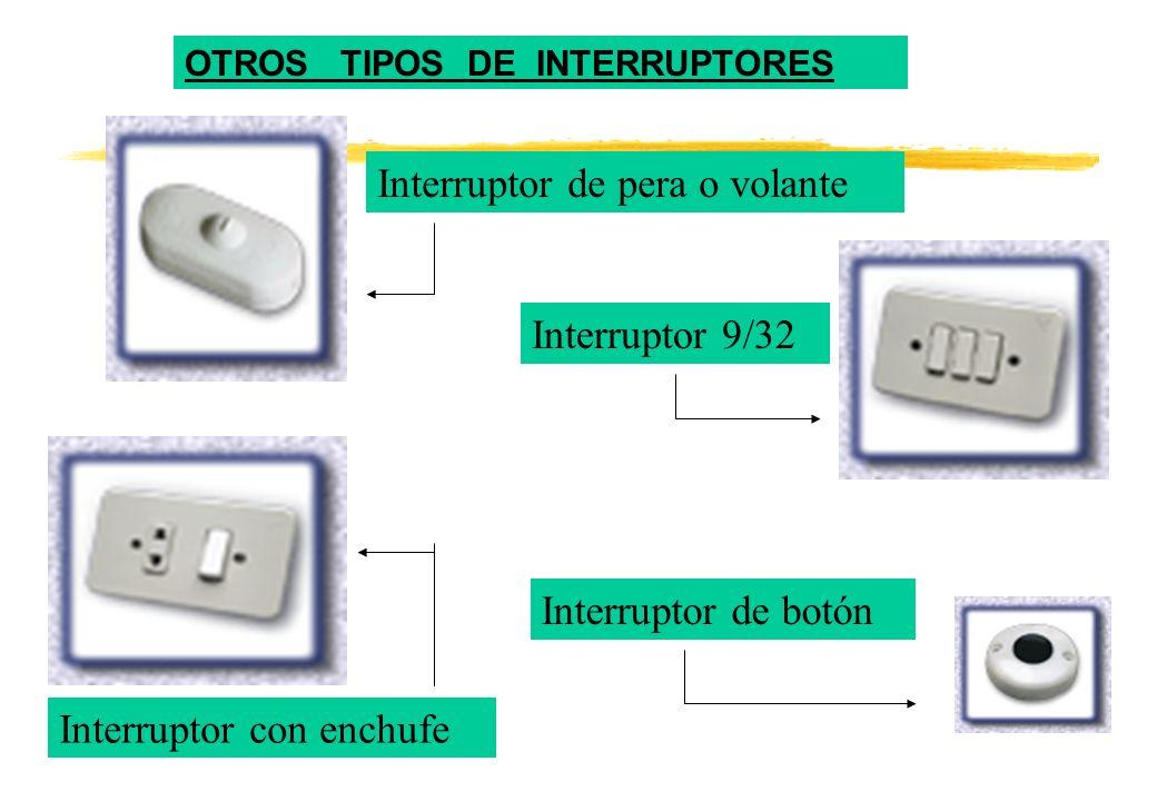 OTROS TIPOS DE INTERRUPTORES Interruptor con enchufe Interruptor de pera o volante Interruptor 9/32 Interruptor de botón