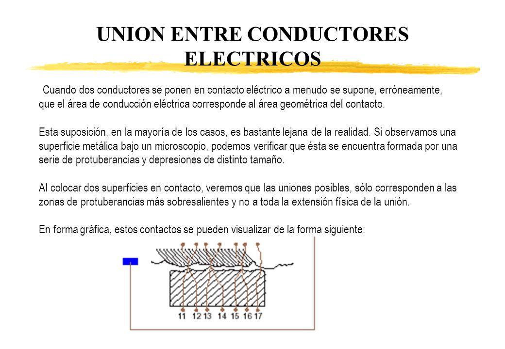 UNION ENTRE CONDUCTORES ELECTRICOS Cuando dos conductores se ponen en contacto eléctrico a menudo se supone, erróneamente, que el área de conducción e