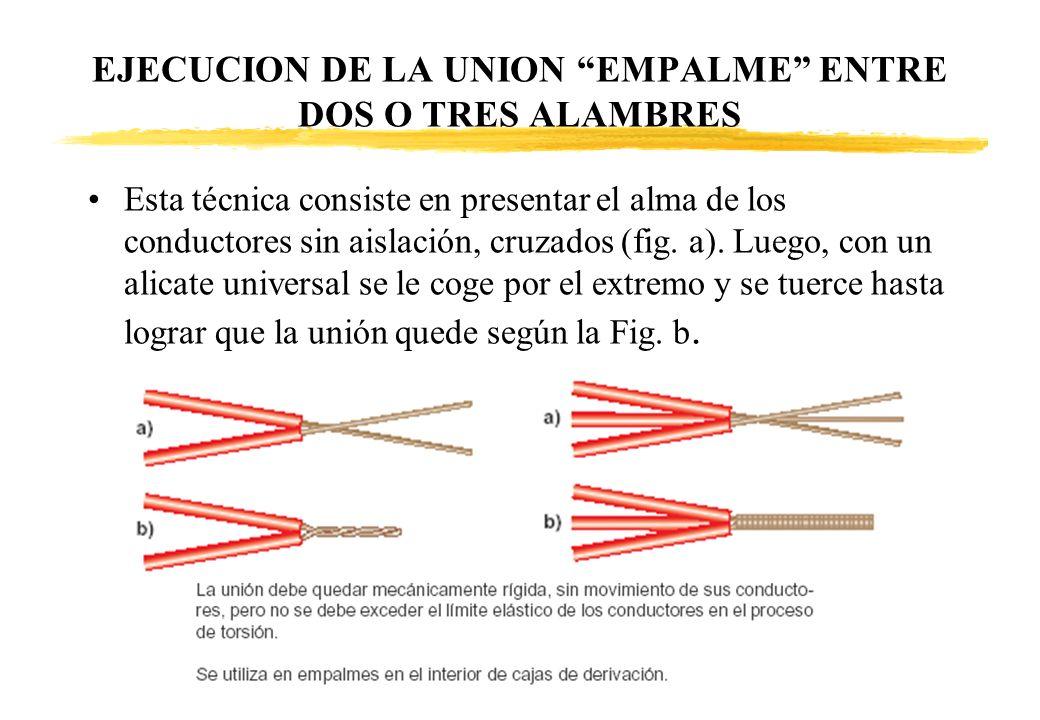 EJECUCION DE LA UNION EMPALME ENTRE DOS O TRES ALAMBRES Esta técnica consiste en presentar el alma de los conductores sin aislación, cruzados (fig. a)