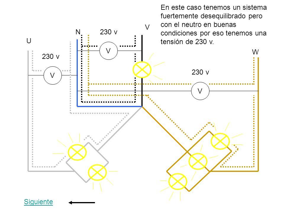 En este caso hemos desconectado el conductor neutro, produciéndose grandes desequilibrios en las tensiones que alimentan las lámparas.