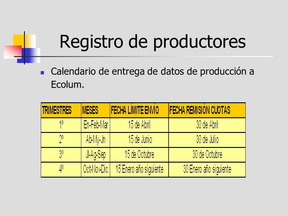 Registro de productores Calendario de entrega de datos de producción a Ecolum.