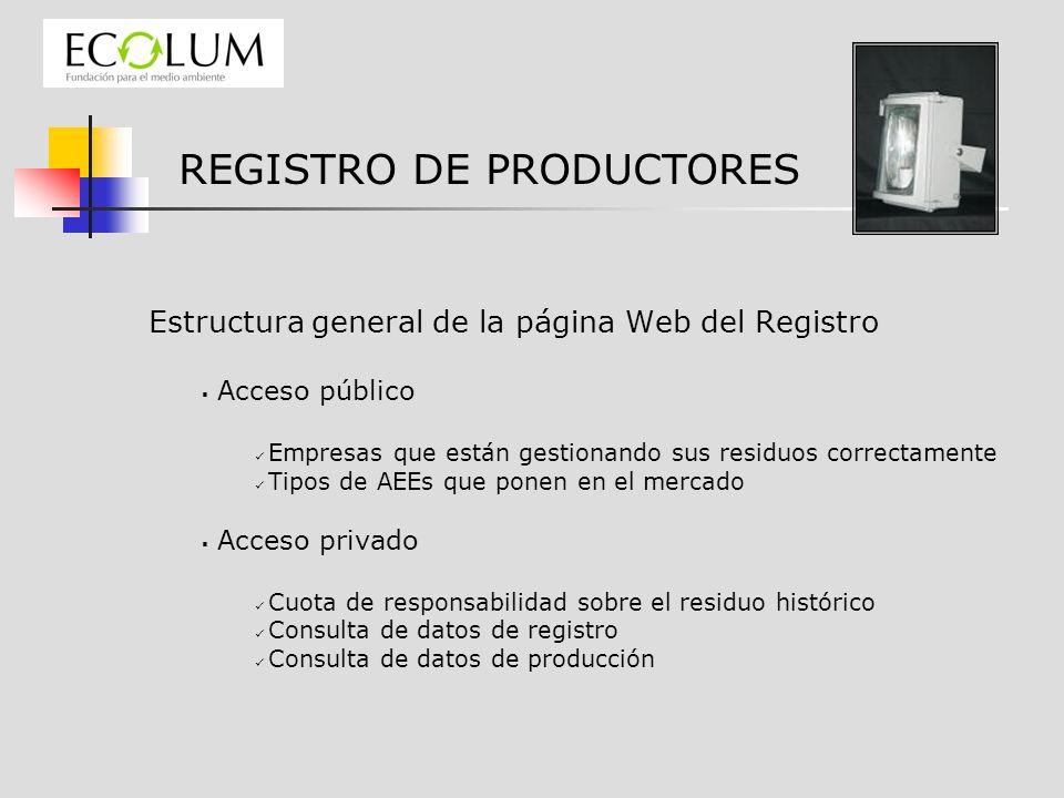 Estructura general de la página Web del Registro Acceso público Empresas que están gestionando sus residuos correctamente Tipos de AEEs que ponen en el mercado Acceso privado Cuota de responsabilidad sobre el residuo histórico Consulta de datos de registro Consulta de datos de producción REGISTRO DE PRODUCTORES