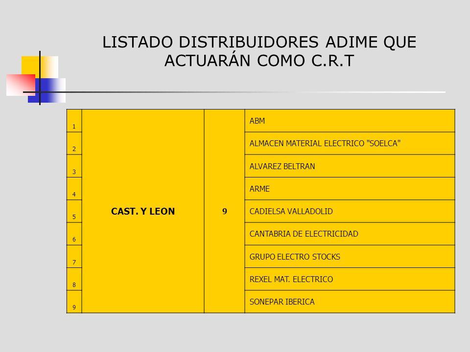 LISTADO DISTRIBUIDORES ADIME QUE ACTUARÁN COMO C.R.T 1 CAST. Y LEON 9 ABM 2 ALMACEN MATERIAL ELECTRICO