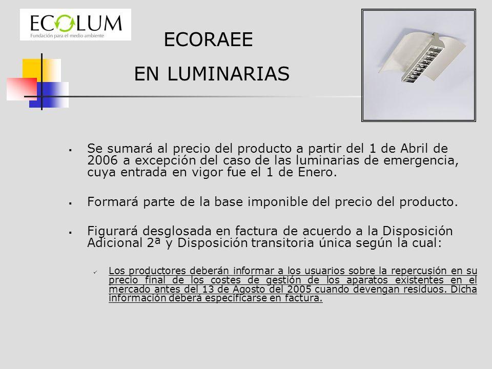 Se sumará al precio del producto a partir del 1 de Abril de 2006 a excepción del caso de las luminarias de emergencia, cuya entrada en vigor fue el 1