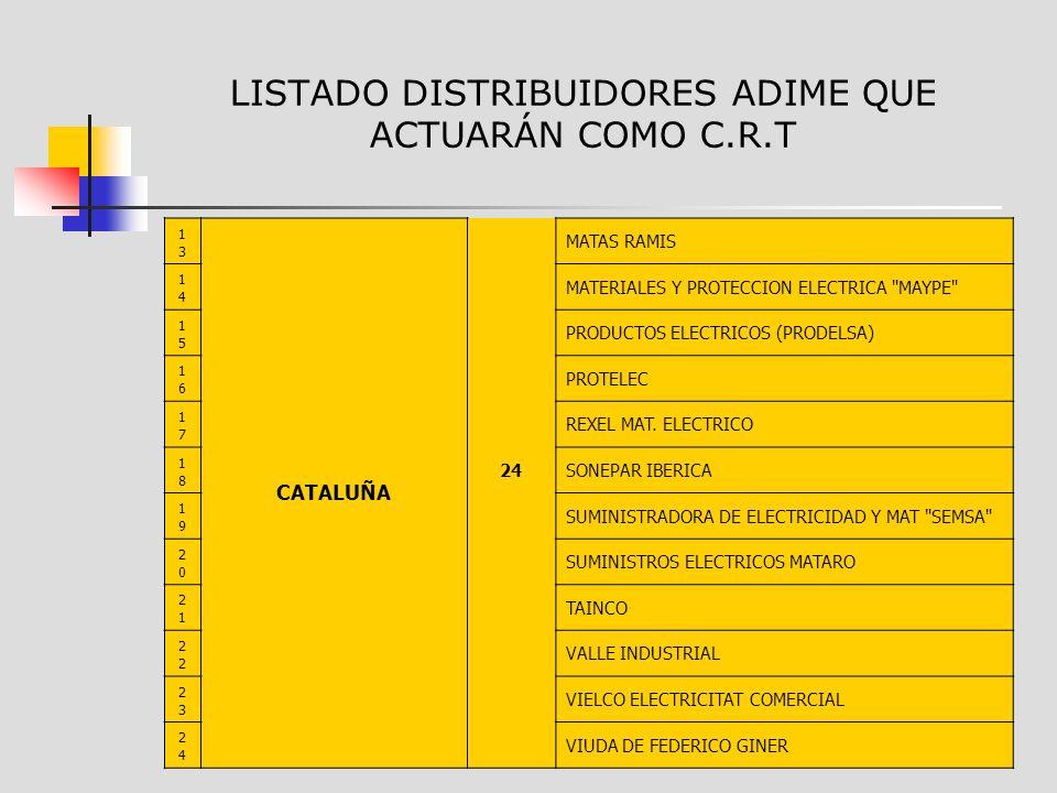 LISTADO DISTRIBUIDORES ADIME QUE ACTUARÁN COMO C.R.T 1313 CATALUÑA MATAS RAMIS 1414 MATERIALES Y PROTECCION ELECTRICA