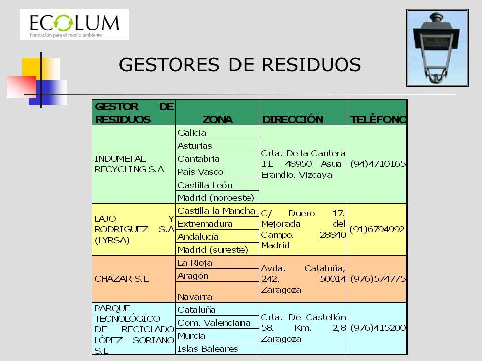 GESTORES DE RESIDUOS
