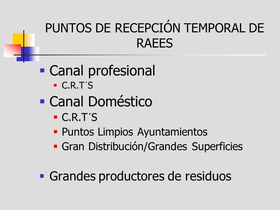 PUNTOS DE RECEPCIÓN TEMPORAL DE RAEES Canal profesional C.R.T´S Canal Doméstico C.R.T´S Puntos Limpios Ayuntamientos Gran Distribución/Grandes Superficies Grandes productores de residuos