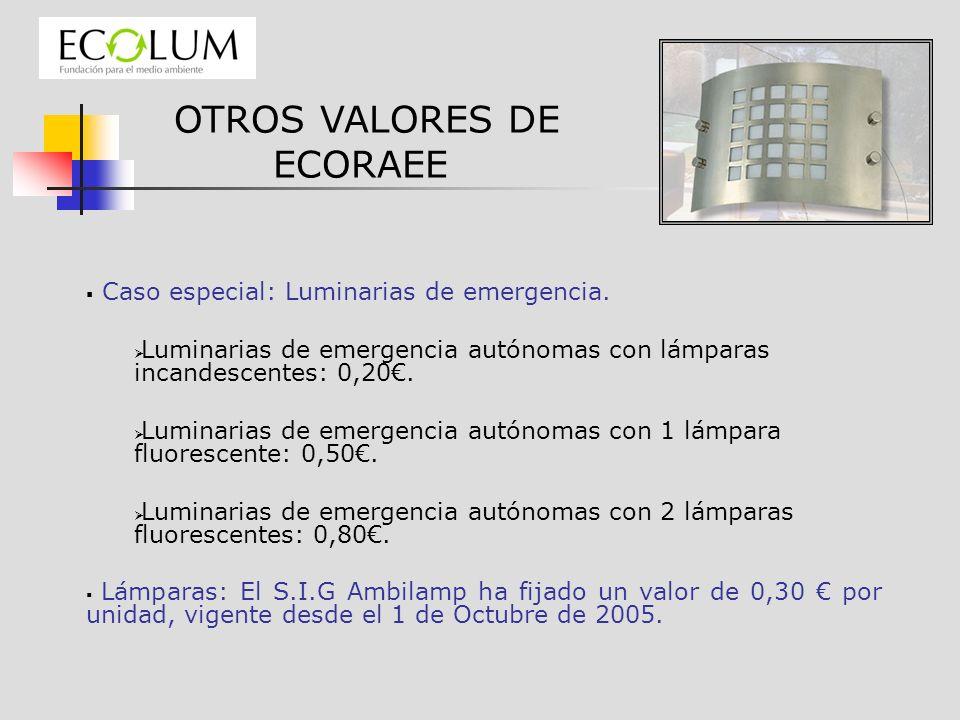 Caso especial: Luminarias de emergencia. Luminarias de emergencia autónomas con lámparas incandescentes: 0,20. Luminarias de emergencia autónomas con