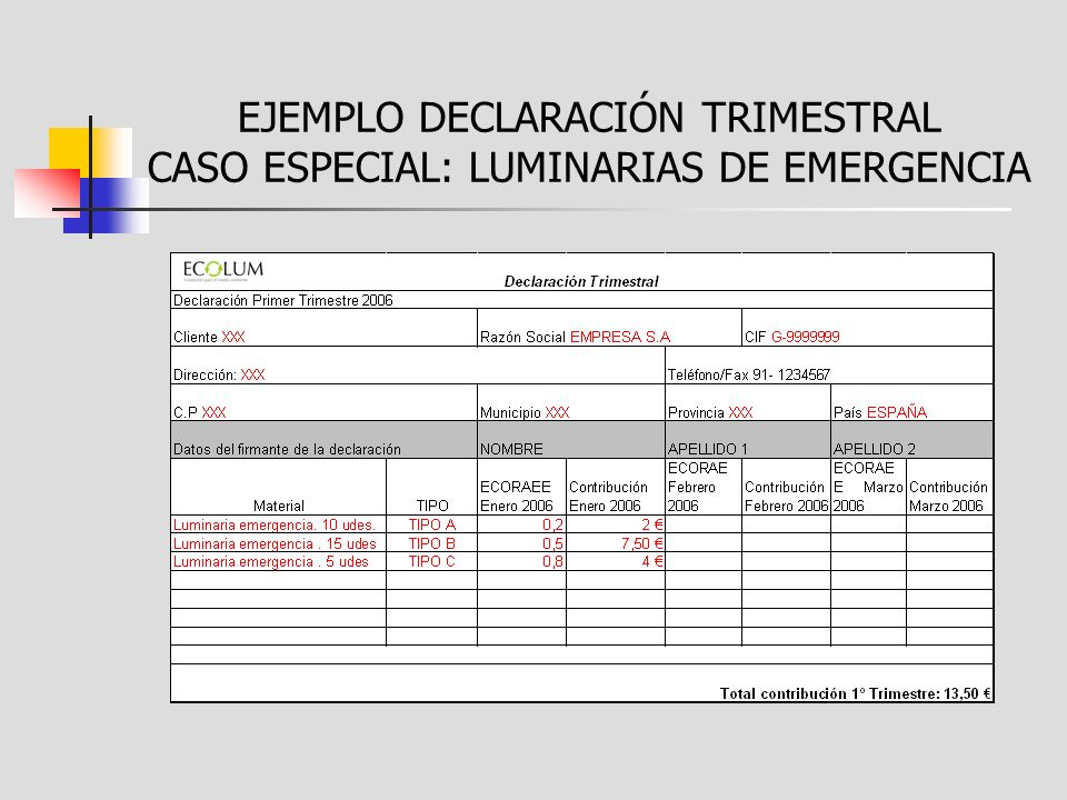 LISTADO DISTRIBUIDORES ADIME QUE ACTUARÁN COMO C.R.T 1 CATALUÑA 24 ABM 2 ALVAREZ BELTRAN 3 CANDIA ELECTRICA 4 COEVA GRUP 5 COMELGRUP GIRONA 6 COMERCIAL DE ELECTRICITAT INDUSTRIAL 7 ELECTRICITAT INDUSTRIAL MOLINS 8 ELECTRO SUMINISTROS 9 GRUPO ELECTRO STOCKS 1010 GRUPO PEISA 1 INDUSTRIAL GINES 1212 LOPEZ BAENA