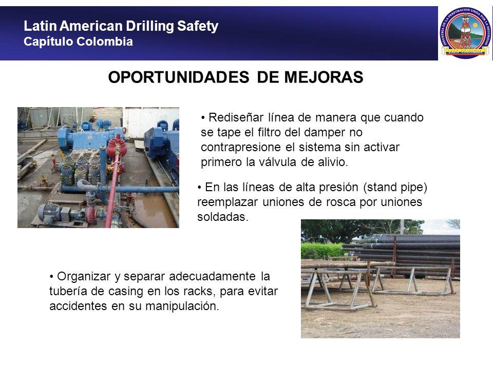 Latin American Drilling Safety Capítulo Colombia OPORTUNIDADES DE MEJORAS Rediseñar línea de manera que cuando se tape el filtro del damper no contrap