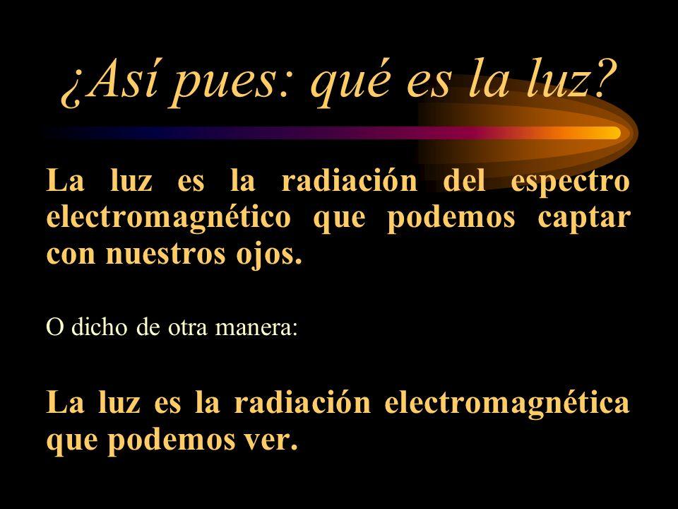 ¿Así pues: qué es la luz? La luz es la radiación del espectro electromagnético que podemos captar con nuestros ojos. O dicho de otra manera: La luz es