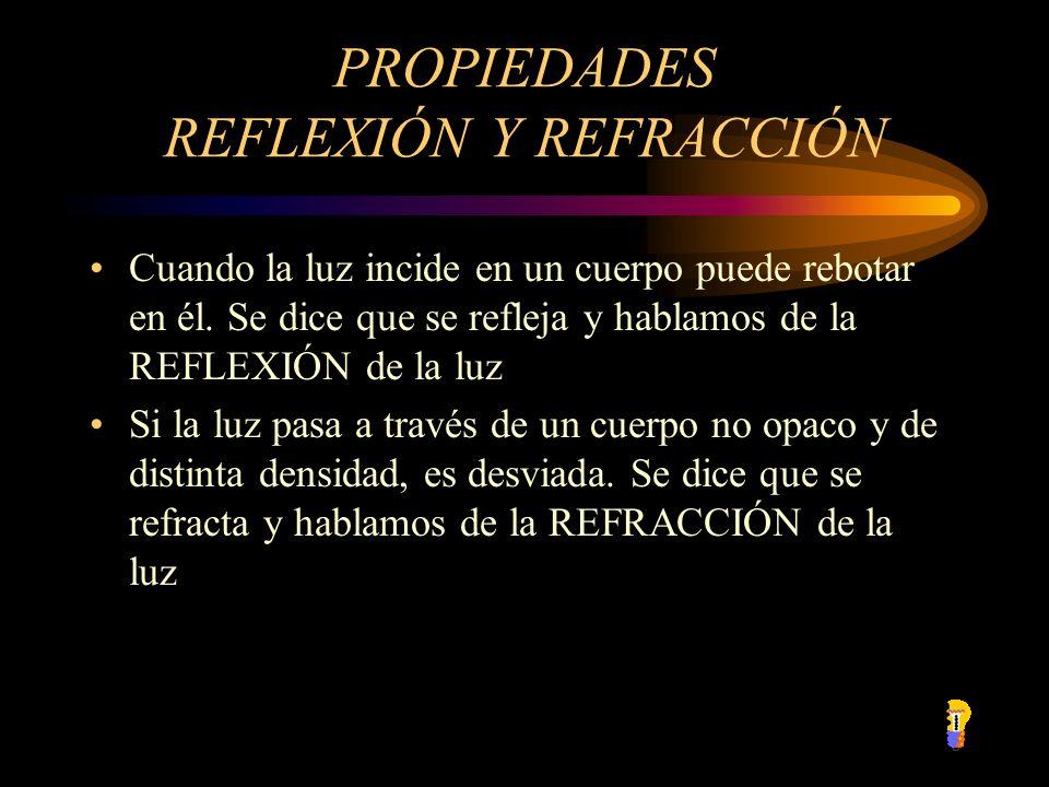 PROPIEDADES REFLEXIÓN Y REFRACCIÓN Cuando la luz incide en un cuerpo puede rebotar en él. Se dice que se refleja y hablamos de la REFLEXIÓN de la luz