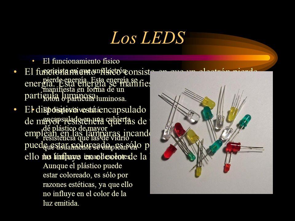 Los LEDS El funcionamiento físico consiste en que un electrón pierde energía. Esta energía se manifiesta en forma de un fotón o partícula luminosa. El