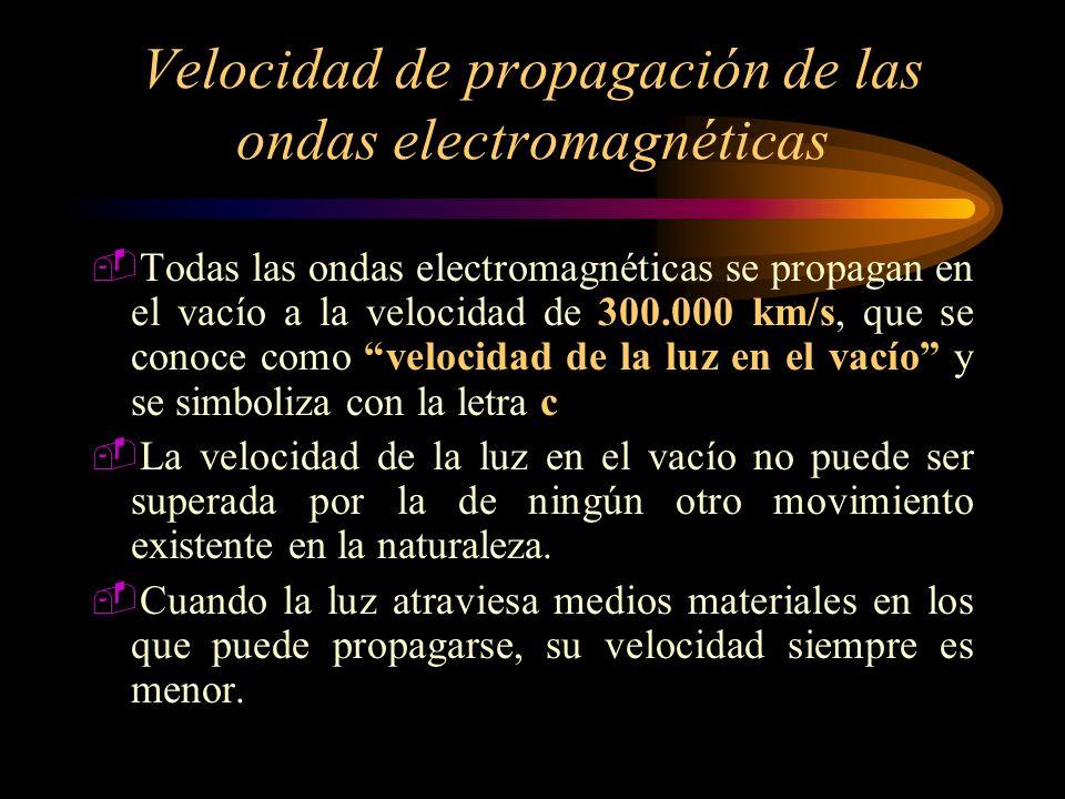 Velocidad de propagación de las ondas electromagnéticas Todas las ondas electromagnéticas se propagan en el vacío a la velocidad de 300.000 km/s, que