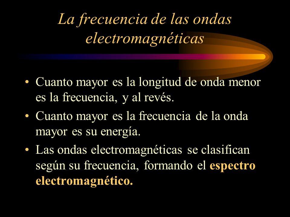 La frecuencia de las ondas electromagnéticas Cuanto mayor es la longitud de onda menor es la frecuencia, y al revés. Cuanto mayor es la frecuencia de
