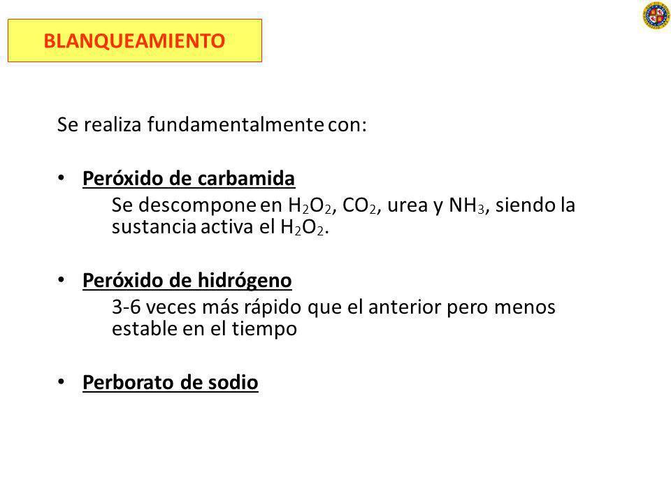1.PERÓXIDO DE CARBAMIDA Se degrada en 7% de urea y 3% de peróxido de hidrógeno Mecanismo de acción gracias al H 2 O 2 Menor intensidad MECANISMO DE ACCIÓN