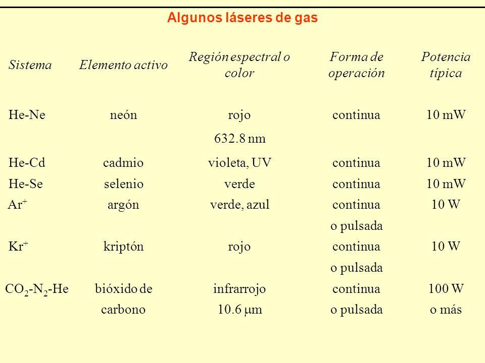 Algunos láseres de gas SistemaElemento activo Región espectral o color Forma de operación Potencia típica He-Neneónrojocontinua10 mW 632.8 nm He-Cdcad