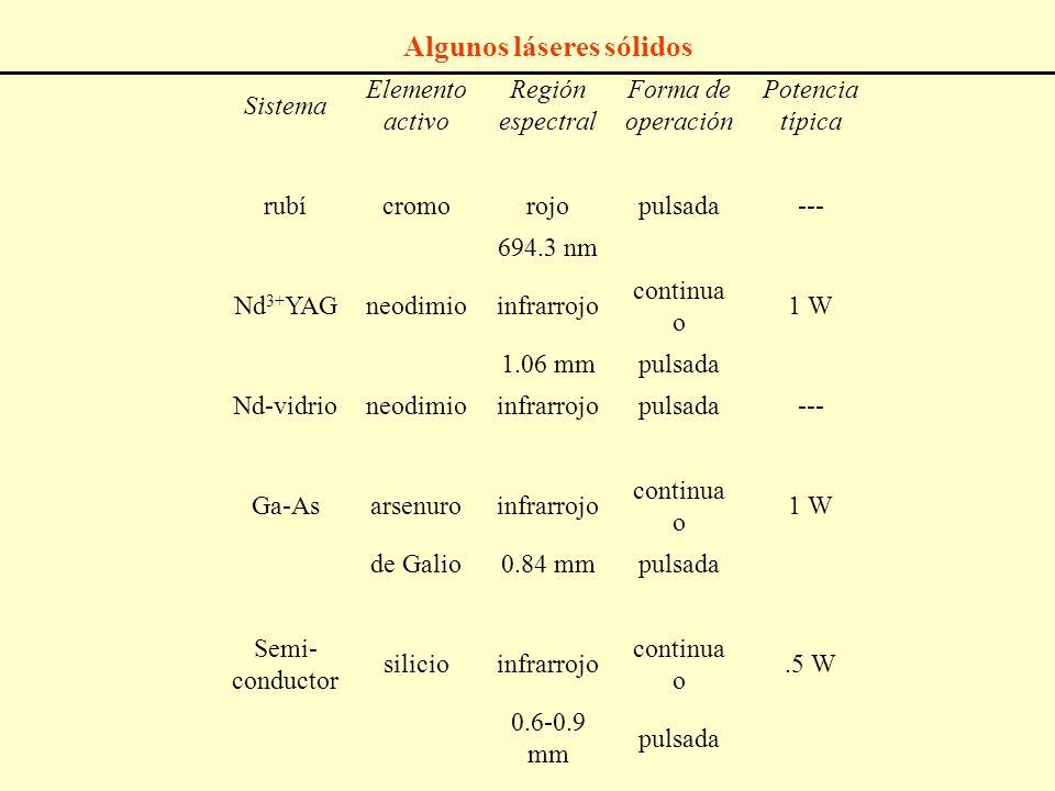 Algunos láseres sólidos Sistema Elemento activo Región espectral Forma de operación Potencia típica rubícromorojopulsada--- 694.3 nm Nd 3+ YAGneodimio