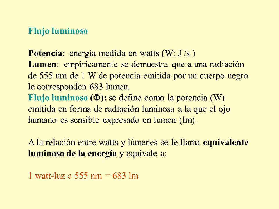 Flujo luminoso Potencia: energía medida en watts (W: J /s ) Lumen: empíricamente se demuestra que a una radiación de 555 nm de 1 W de potencia emitida