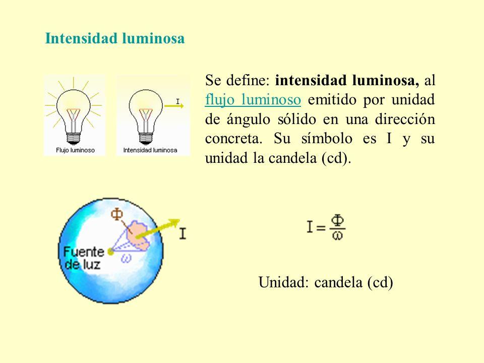 Se define: intensidad luminosa, al flujo luminoso emitido por unidad de ángulo sólido en una dirección concreta. Su símbolo es I y su unidad la candel