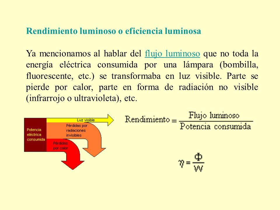Rendimiento luminoso o eficiencia luminosa Ya mencionamos al hablar del flujo luminoso que no toda la energía eléctrica consumida por una lámpara (bom
