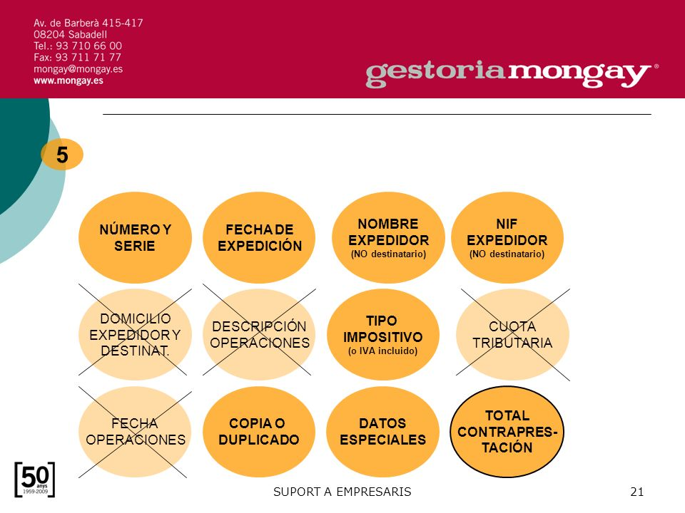 SUPORT A EMPRESARIS21 NÚMERO Y SERIE FECHA DE EXPEDICIÓN NIF EXPEDIDOR (NO destinatario) DOMICILIO EXPEDIDOR Y DESTINAT.