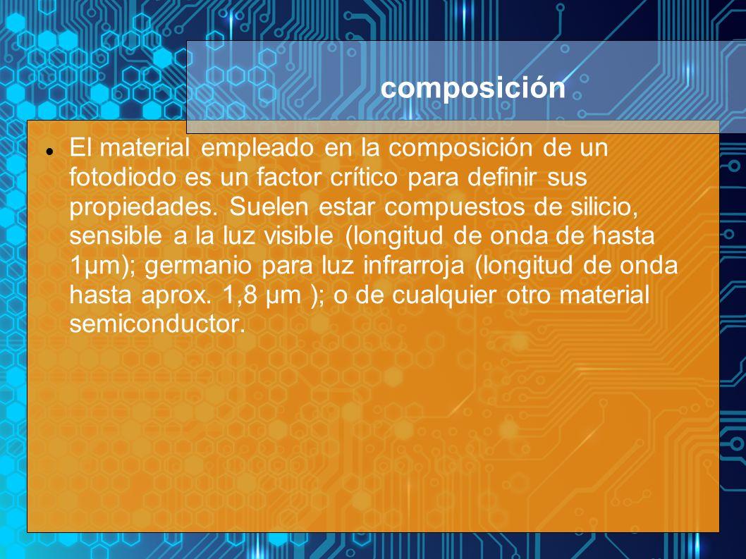 El material empleado en la composición de un fotodiodo es un factor crítico para definir sus propiedades. Suelen estar compuestos de silicio, sensible