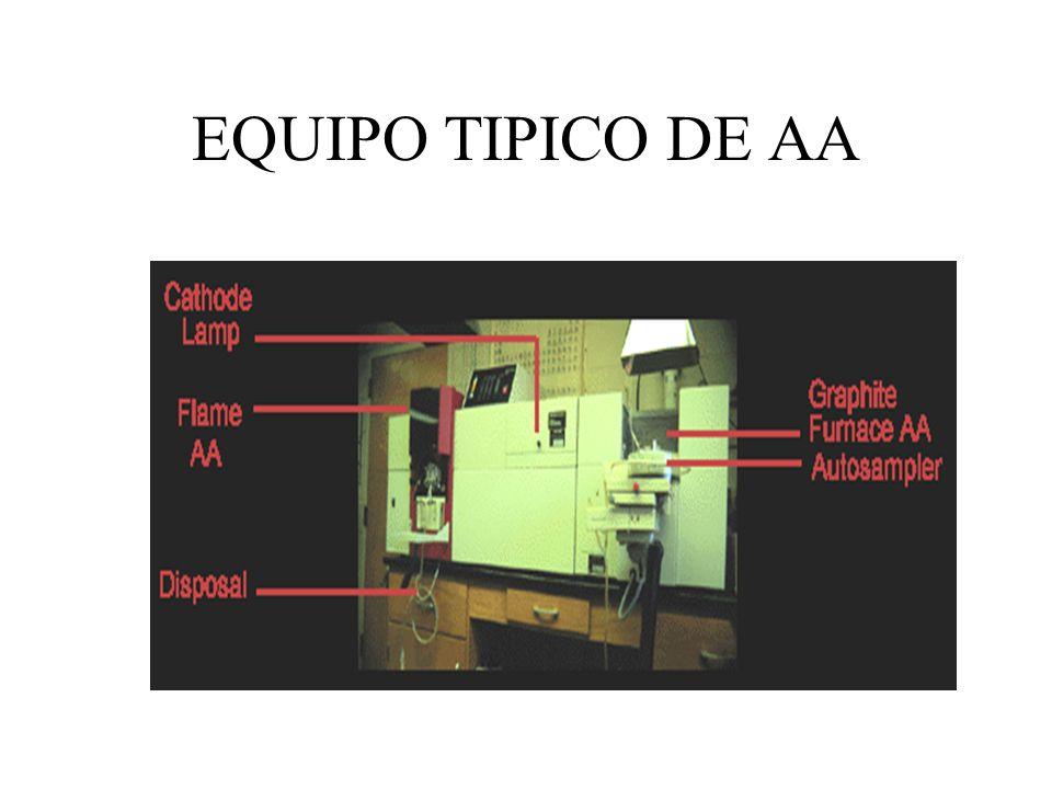 EQUIPO TIPICO DE AA